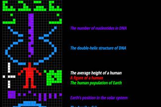 ماذا تعرف عن رسالة أريسيبو؟ أول رسالة من البشر للكائنات الفضائية