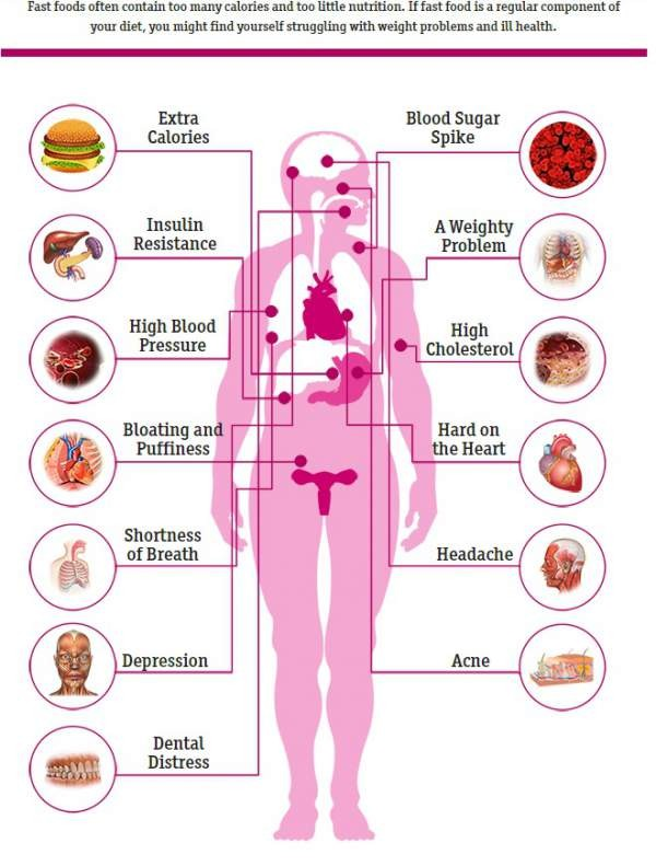 Junk food and how it affects your health